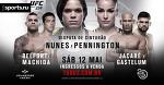 UFC 224: Nunes x Pennington  -  Bellator 199 Bader - King Mo