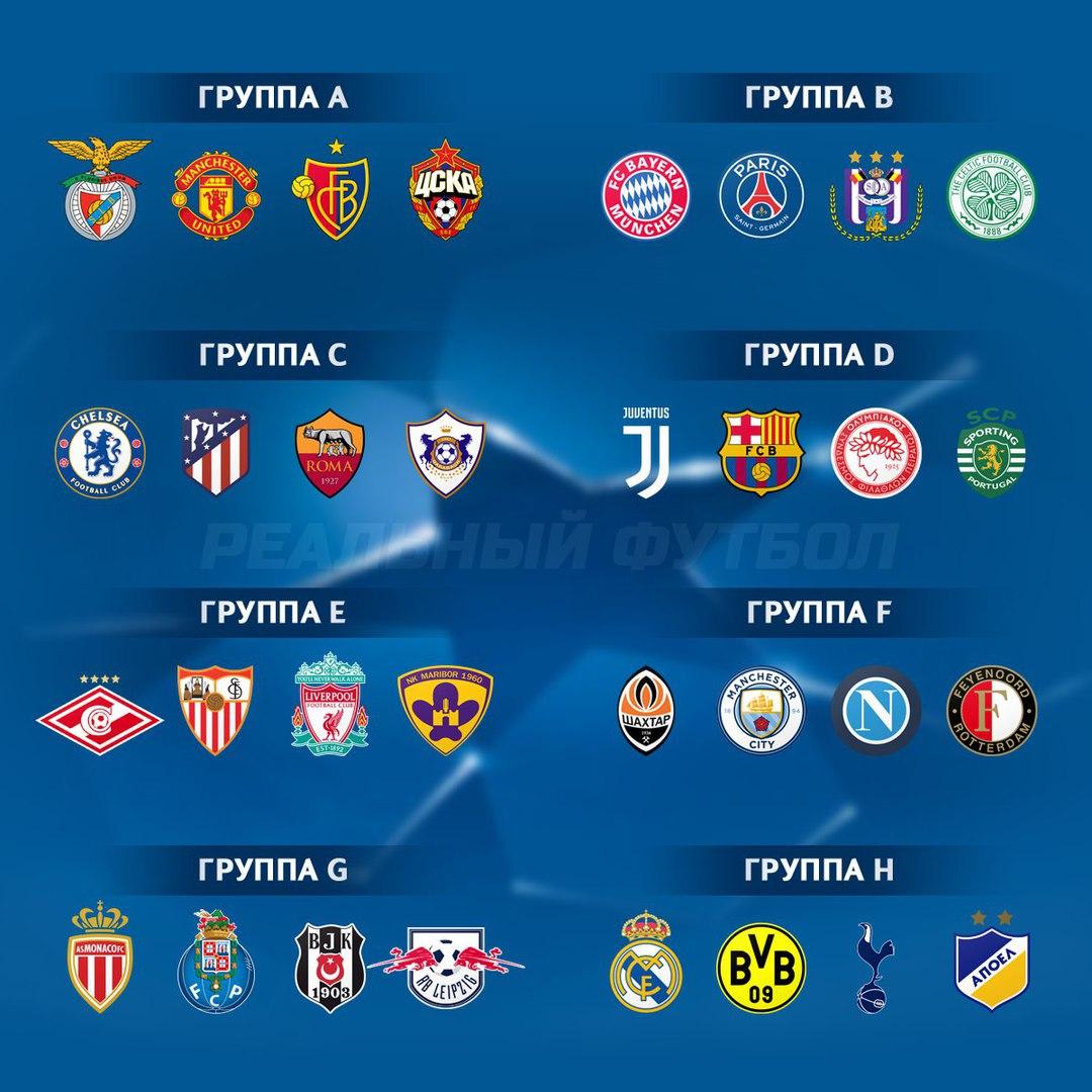 Барселона, Спартак, Челси, Ювентус, Бавария, ЦСКА, Реал Мадрид, Лига чемпионов, Ливерпуль, Манчестер Юнайтед