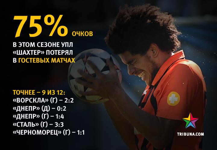Ukraine Premier League - Page 26 Uae2f8ab0b2b1