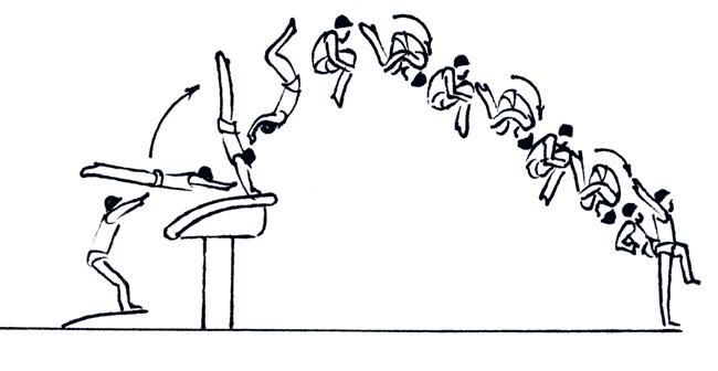 Новий гімнастичний елемент назвуть іменем українця - фото 1