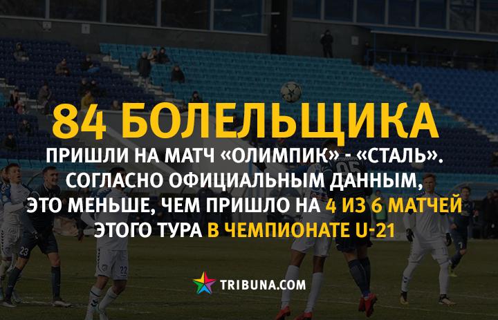 Ukraine Premier League - Page 28 Uaed5abf8ca01