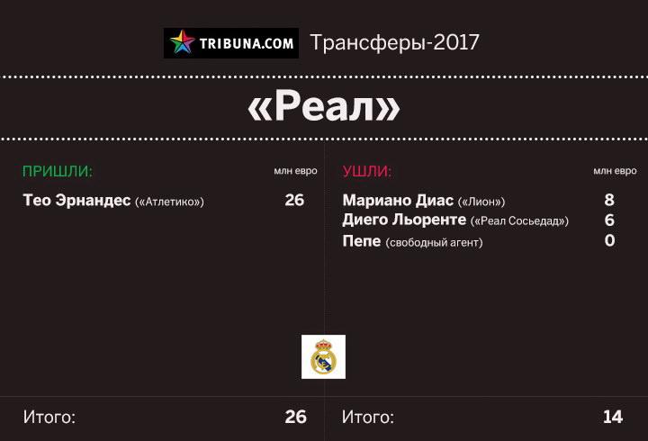 лучшие букмекеры казахстана