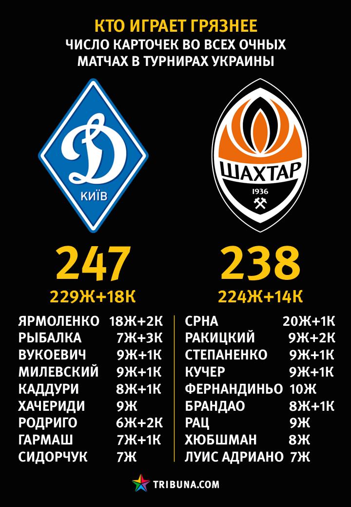 Ukraine Premier League - Page 28 Uae32de0a60d1