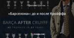 «Барселона»: до и после Кройффа
