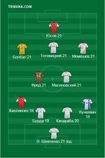 Молодо, да не зелено - ЗАРЯженные футболом - Блоги - ua.tribuna.com