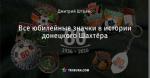 Все юбилейные значки в истории донецкого Шахтёра