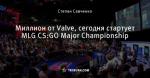 Миллион от Valve, сегодня стартует  MLG CS:GO Major Championship