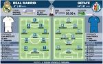Заявка «Реала» на матч с «Хетафе» - Всё о лучшем клубе мира - Блоги - ua.tribuna.com