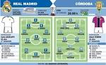 Заявка «Реала» на матч с «Кордобой» - Всё о лучшем клубе мира - Блоги - ua.tribuna.com