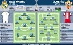 Заявка «Реала» на матч с «Альмерией» - Всё о лучшем клубе мира - Блоги - ua.tribuna.com