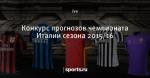 Конкурс прогнозов чемпионата Италии сезона 2015/16