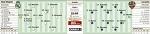 Заявка «Реала» на матч с «Леванте» - Всё о лучшем клубе мира - Блоги - ua.tribuna.com