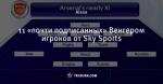 11 «почти подписанных» Венгером игроков от Sky Sports