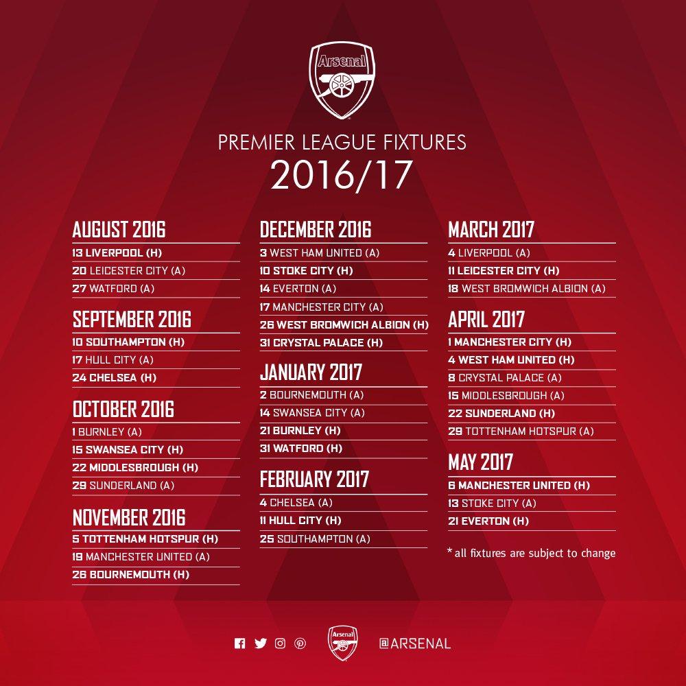 Футболу лига 20 премьер тур прогноз 2016-2018 по английский