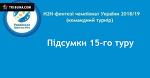 Н2Н фентезі УПЛ 2018/19 (Командний турнір). Підсумки 15-го туру
