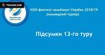 Н2Н фентезі УПЛ 2018/19 (Командний турнір). Підсумки 13-го туру